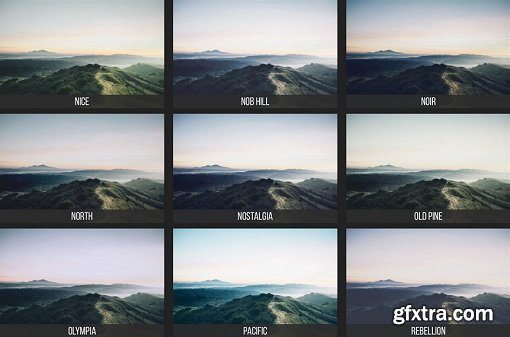 Priime Styles for Final Cut Pro X (Mac OS X)